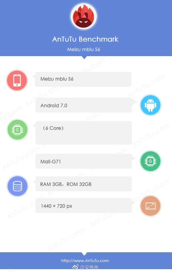 Meizu M6S замечен на видео и в AnTuTu