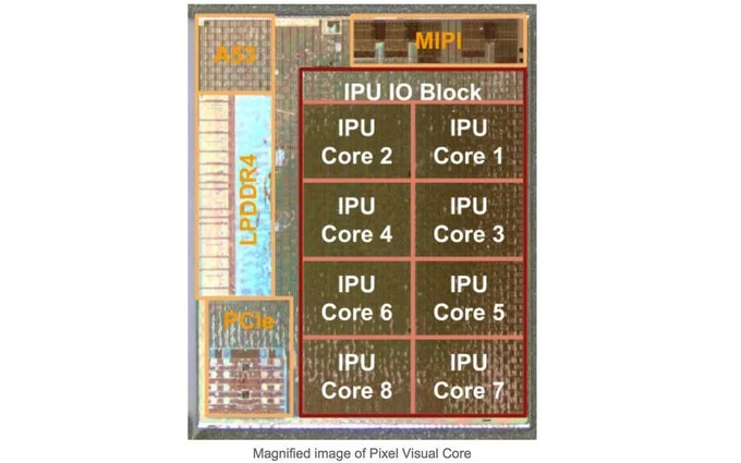 Компания Google разрабатывает свой собственный чипсет для линейки смартфонов Pixel