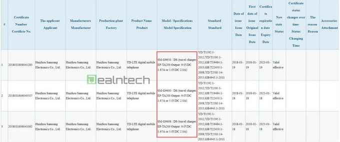 Samsung Galaxy S9 и Galaxy S9+ не получат поддержку Quick Charge 4+