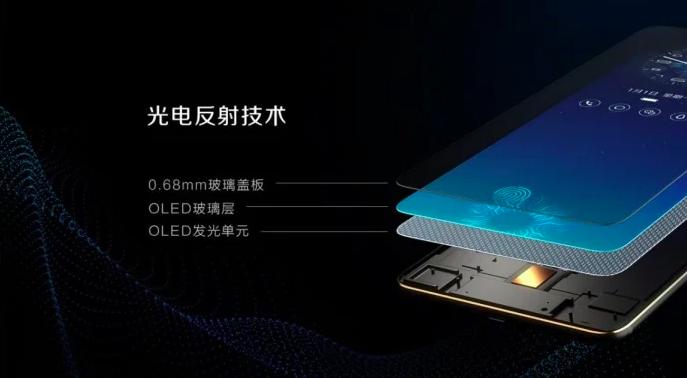 Vivo X20 Plus UD — первый смартфон со сканером отпечатков встроенным в дисплей представлен