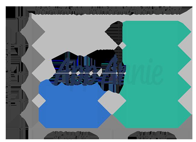 Google Play в полтора раза обогнал Apple Store