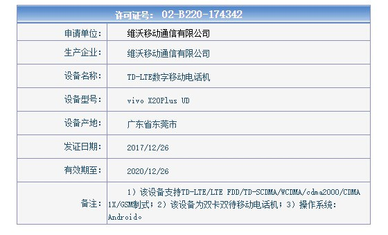 Vivo X20 Plus UD: характеристики смартфона, который должен первым предложить сканер отпечатков, …