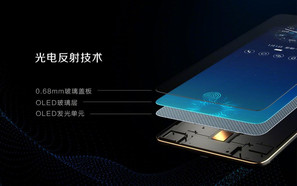 Дисплейный сканер отпечатков Vivo X20 Plus UD не идеален