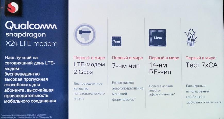 Представлен Snapdragon X24 — первый LTE-модем с поддержкой скорости до 2Гбит