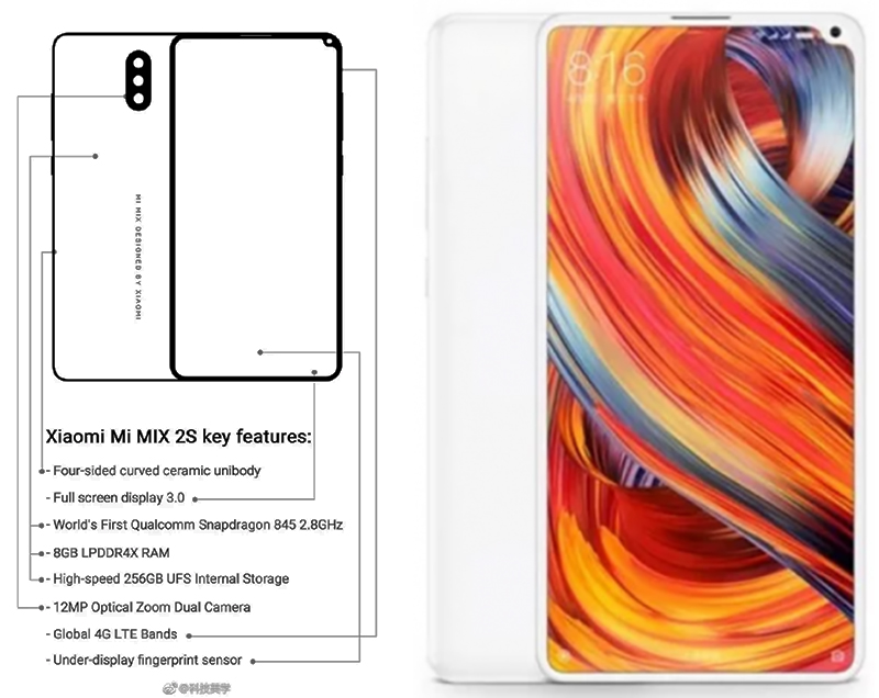 Свежая утечка о Xiaomi Mi MIX 2S — в нём есть все, чего мы ждали