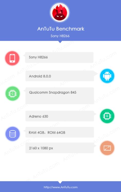 Характеристики флагмана Sony H8266 были найдены в AnTuTu