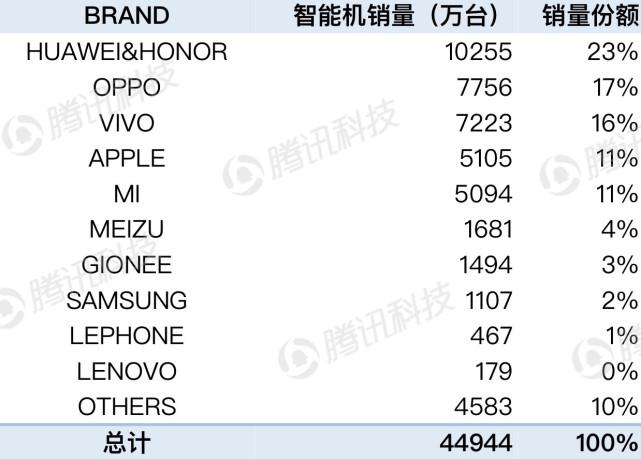 LG официально уходит из рынка смартфонов Китая