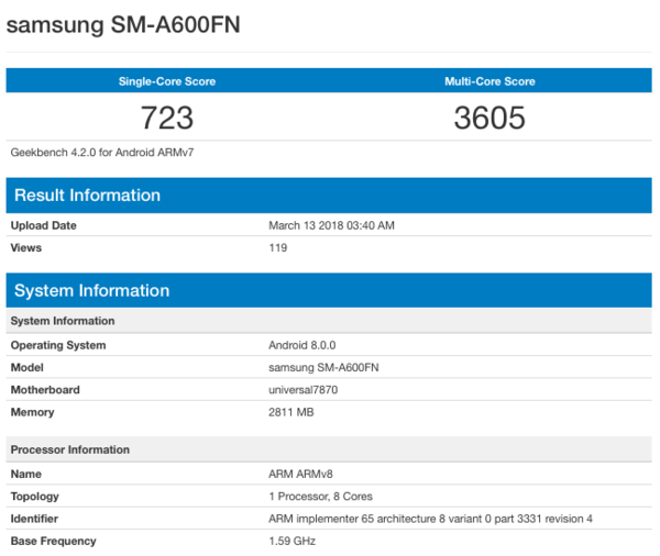 Samsung Galaxy A6 и Galaxy A6+ замечены в бенчмарке