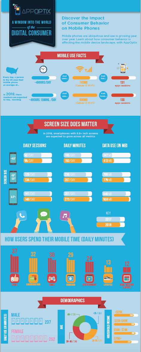Размер имеет значение, если речь идет о дисплее смартфона