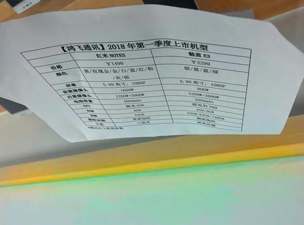 Xiaomi Redmi Note 5: слили ценник на смартфон в Китае