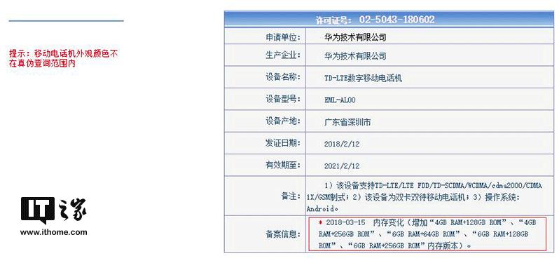 Названы европейские цены на Huawei P20 и P20 Pro
