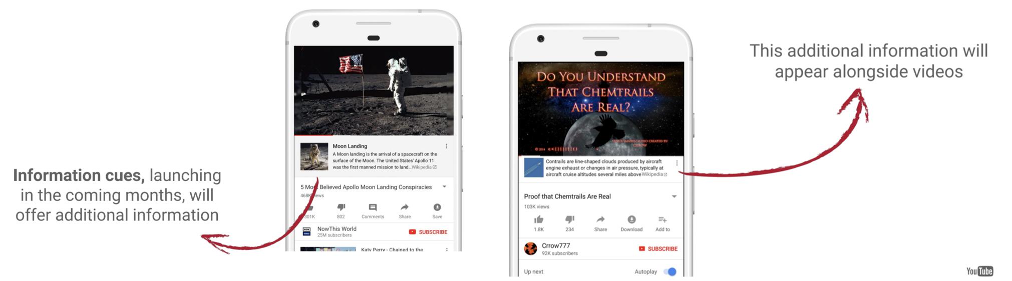 YouTube будет бороться с дезинформацией в видеороликах