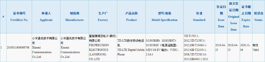 Xiaomi Redmi S2 получил сертификат 3С