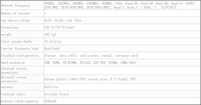 В TENAA появились характеристики предполагаемого Meizu (mblu) M7