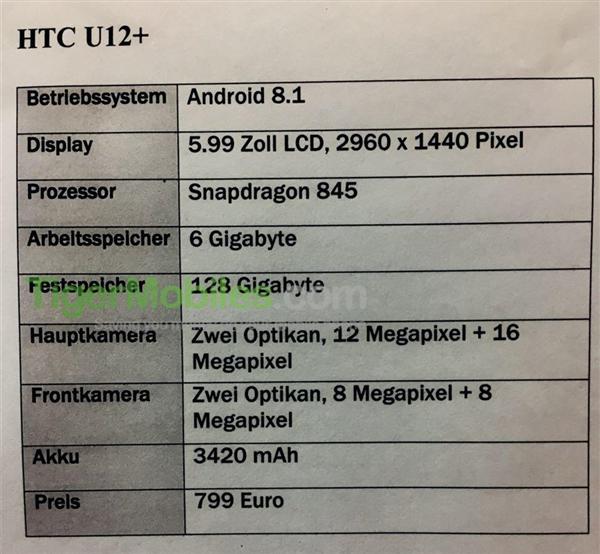 HTC U12+: характеристики и цена