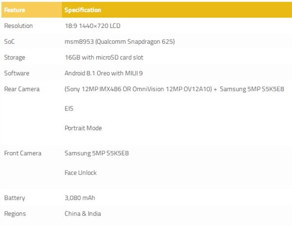 Xiaomi Redmi 2S: бюджетный с вытянутым экраном и двойной камерой