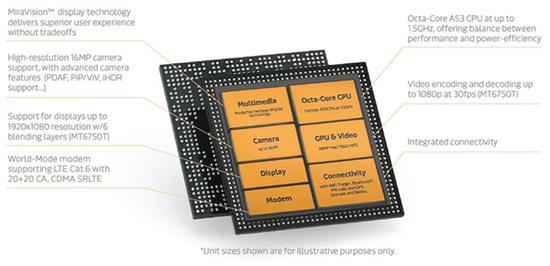 Meizu M6T может получить старый процессор от MediaTek