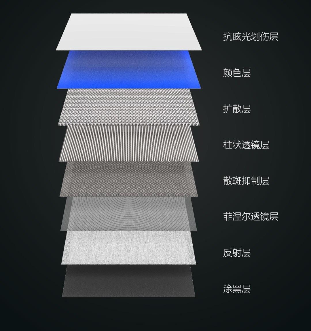 Xiaomi представила 100-дюймовый телевизор с лазерной проекцией за 88