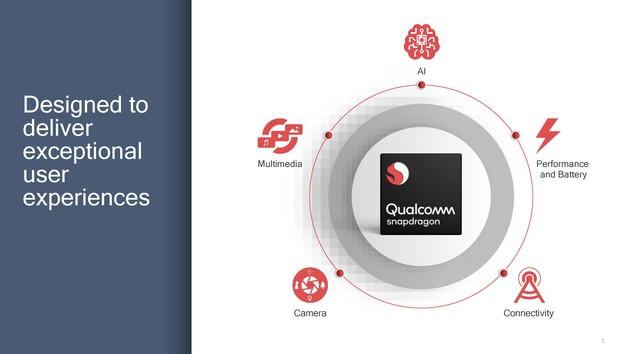Представлен мощный Snapdragon 710 с графикой Adreno 616