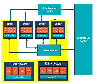 Kirin 970 быстрее Snapdragon 845 и все благодаря искусственному интеллекту