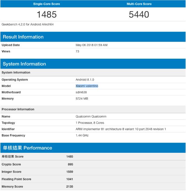 Неизвестный смартфон Xiaomi на базе Snapdragon 638 замечен в Geekbench