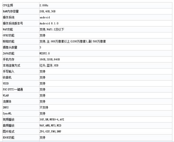 Xiaomi Redmi 6: изображения и характеристики с сайта TENAA