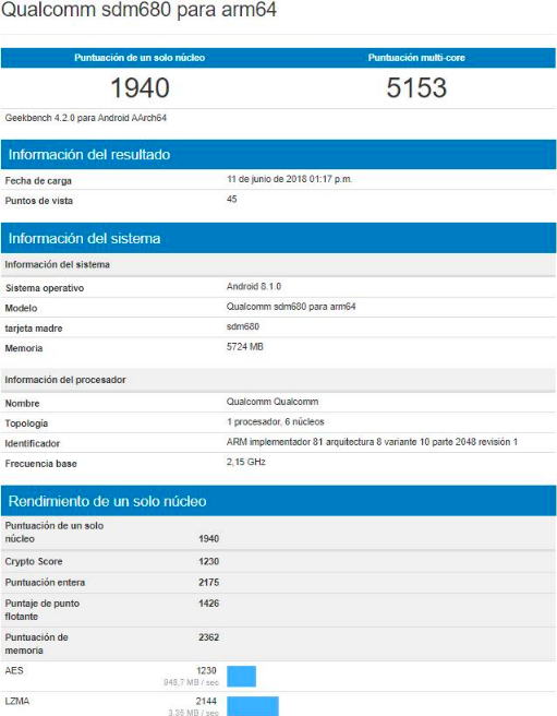 Qualcomm готовит платформу Snapdragon 680