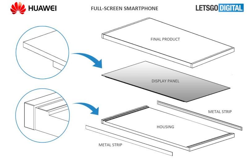 Huawei нашла способ как создать тонкорамочный мобильник
