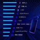 Lenovo Z5 бьет рекорды продаж