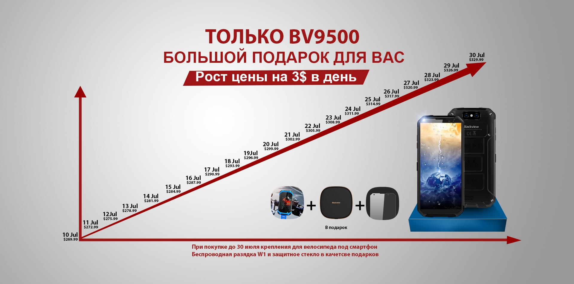 Успей купить Blackview BV9500 по выгодной цене