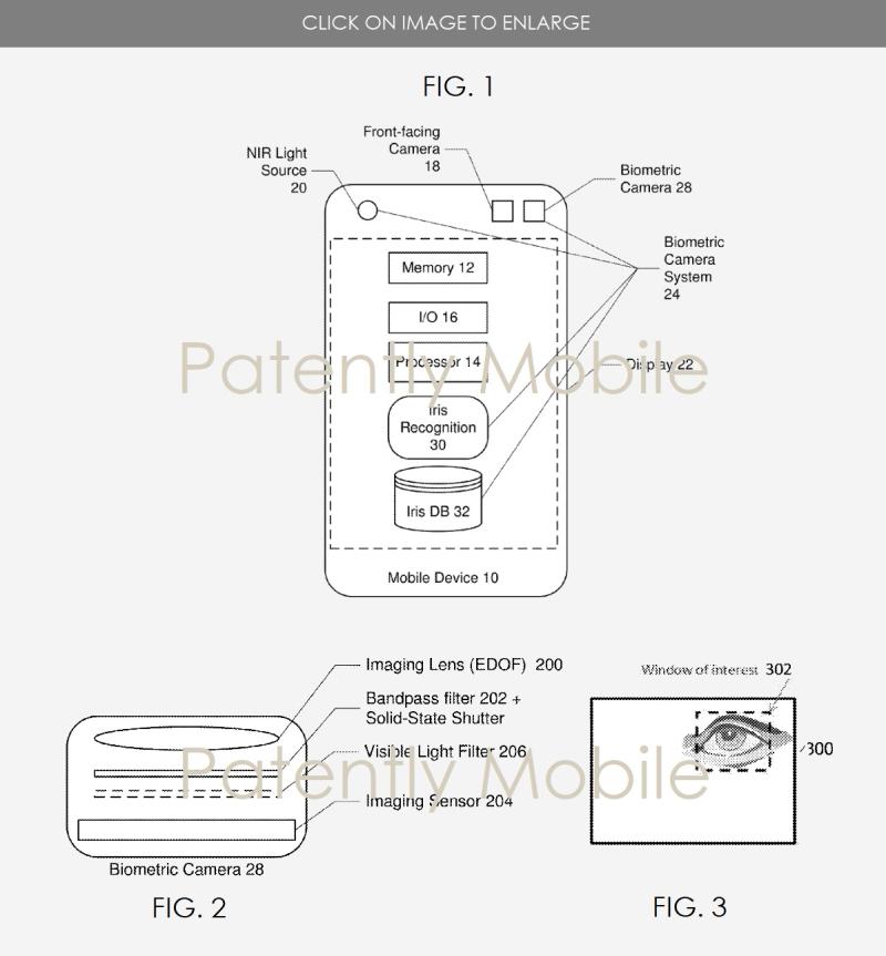 Samsung могла первой предложить свой вариант Face ID