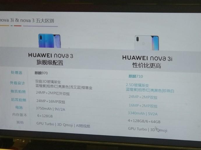 Huawei Nova 3i с процессором Kirin 710 должен выйти уже в этом месяце