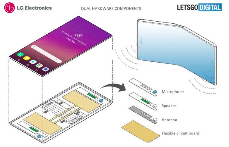 LG готовит свой гибкий смартфон