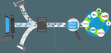 Купить доступ к прокси-серверу по самым выгодным предложениям