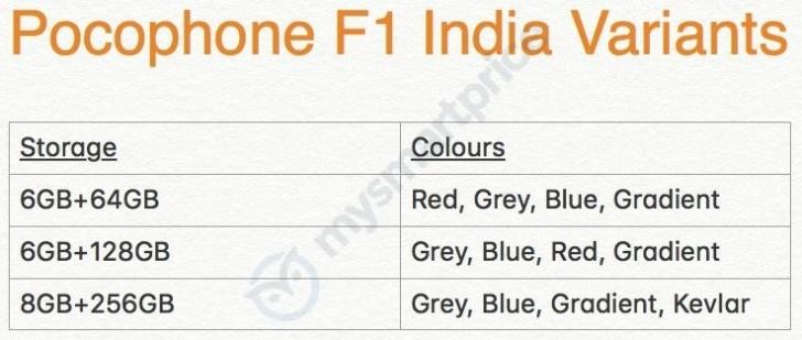 Xiaomi Pocophone F1 предложит несколько вариантов памяти и расцветок