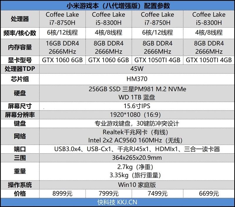 Анонс ноутбука Xiaomi Mi Gaming Laptop 2: проводник в мир игр