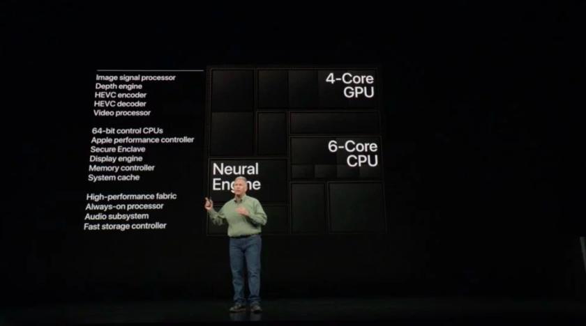 Насколько производительным оказался iPhone XS: тест AnTuTu