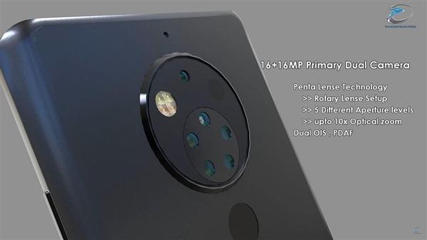 Многокамерный смартфон Nokia на фото