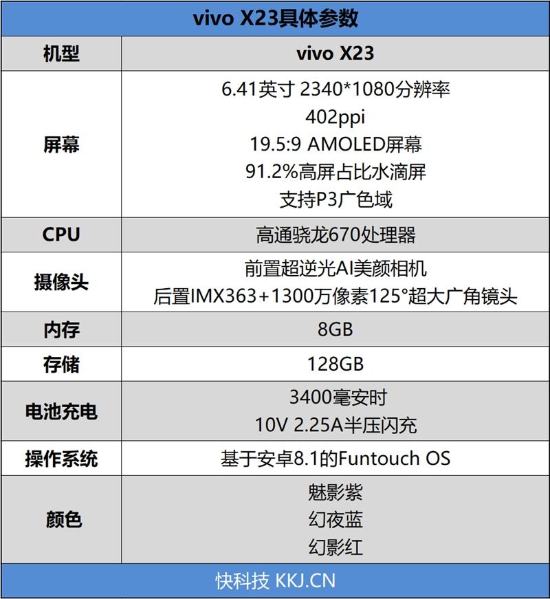 Анонс Vivo X23: мощно, вне рамок и дорого